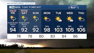FORECAST: Flash Flood Watches across Arizona through Saturday