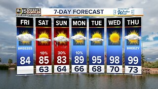 Rain chances through Mother's Day weekend