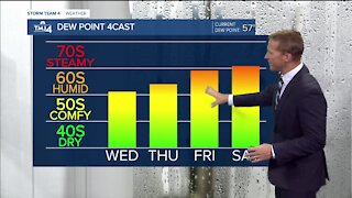 Partly cloudy Wednesday slight chance for showers