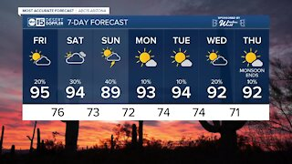 FORECAST: Storm chances ramping up into the weekend