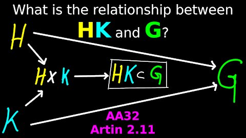 Product Groups (Artin 2.11) | Abstract Algebra 32