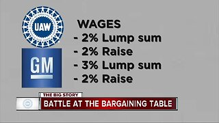 Economic issues holding up a deal on day 18 of General Motors strike by UAW