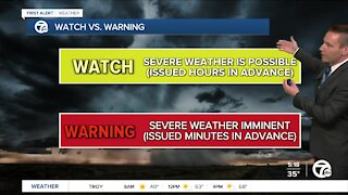 Severe Weather Awareness Week: What is considered a severe thunderstorm