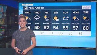 Partly cloudy to mostly sunny and cool