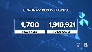 Florida's coronavirus cases rise 1,700, lowest in 4.5 months