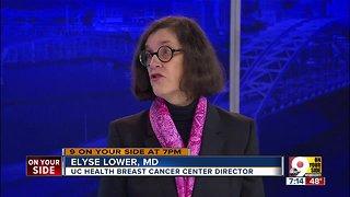 UC Health hosting breast cancer symposium