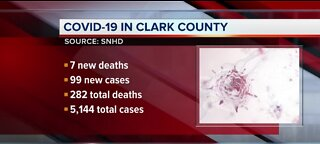 COVID-19 in Clark County   May 14