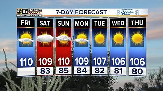 Sizzling hot weather continues this weekend