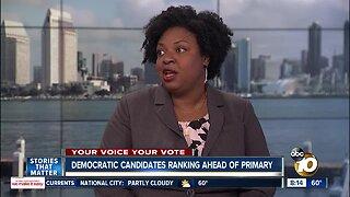 Democratic candidates ranking ahead of Primary