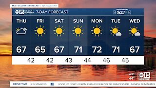 FORECAST: Warmer temps ahead of the weekend