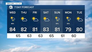 Metro Detroit Forecast: Nice evening and then rain chances tonight and Wednesday