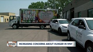 Increasing concerns about hunger in WNY