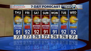Thursday early morning forecast