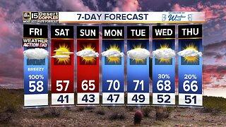 WEATHER ACTION DAY: Severe weather around Arizona