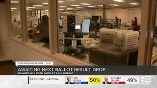 Awaiting next ballot result drop in Maricopa County