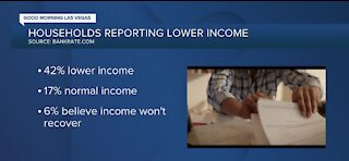 Households reporting lower income