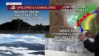 Upslopes vs. downslopes: The Colorado weather phenomenon, explained