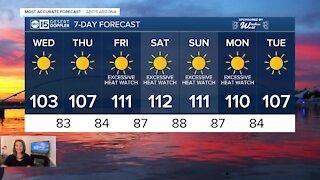 Heat alerts Labor Day weekend