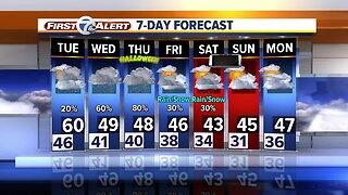 Metro Detroit Forecast: Rain is closing in