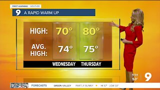 Cooler today, warmer tomorrow
