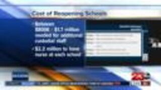 BCSD discusses costs of returning to school amid COVID-19