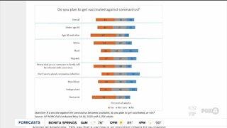Public divided over future COVID-19 vaccine