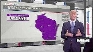 Voting so far in Wisconsin