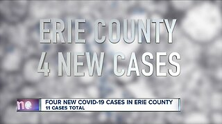 Erie County announces four new COVID-19 cases