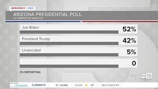 New poll puts Trump behind Biden in Arizona