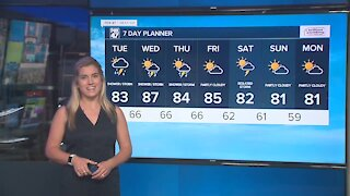 Warm and humid with scattered showers & storms