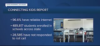 Connecting Kids Report - 96.6% of students have reliable internet