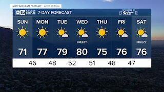 MOST ACCURATE FORECAST: Lighter winds and cooler air to finish the weekend