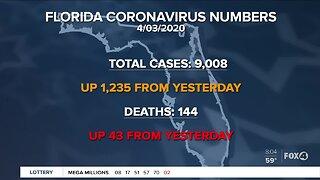 Florida coronavirus numbers for April 3, 2020