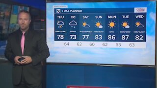 Forecast - Mostly cloudy with scattered showers and storms