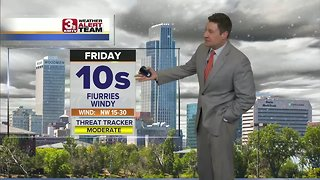 Friday Weather