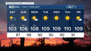 Storm chances linger through the weekend