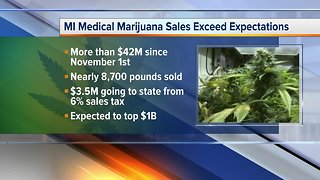 Medical marijuana sales in Michigan exceed $42M after four months