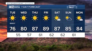 MOST ACCURATE FORECAST: Big cool-down & spotty showers overnight