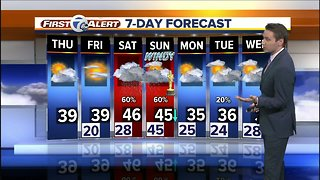 Thursday afternoon, Friday and weekend forecast in metro Detroit
