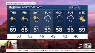 Rain chances stick around