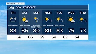Warm, humid start to the weekend