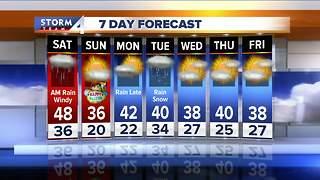 Rain and snow mix starts Friday night