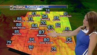 Heat warnings kicking in soon