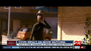 COVID Impact on movie watching