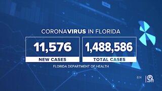 U.S. coronavirus death toll tops 375,000, Florida 23,000