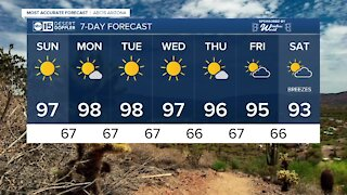 FORECAST: Temps trending down this weekend!