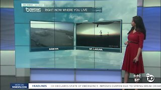 ABC 10News Pinpoint Weather for Sun. March 21, 2021