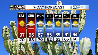 Warm weather continues over the weekend, but we stay in the 90's