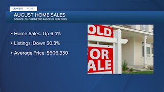 Home prices up, inventory down in Denver area