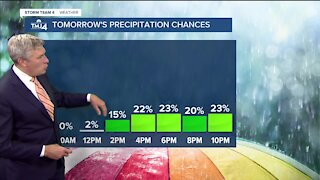 Chance for showers Friday with highs in the 50s
